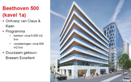 beethoven 500